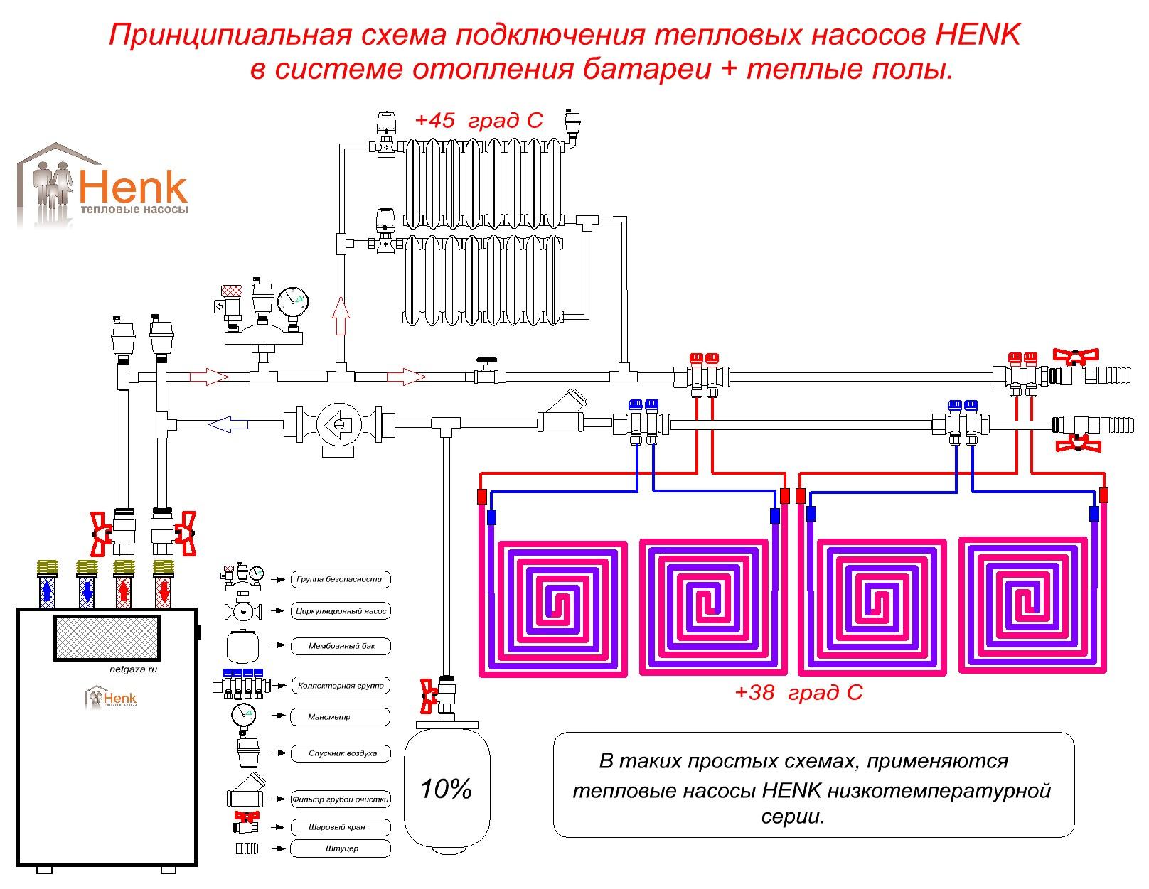 схема подключения насосного узла ля водяных тёплыхполов
